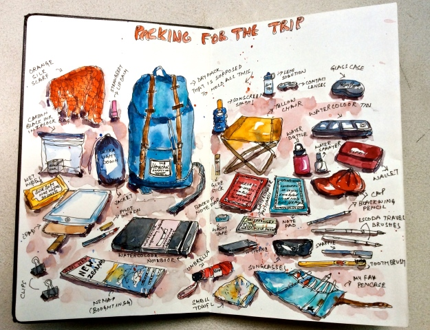 This is what I packed in my backpack for sketching on the trip